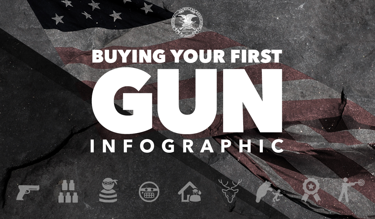 INFOGRAPHIC: The Facts You Should Know Before Buying Your First Gun