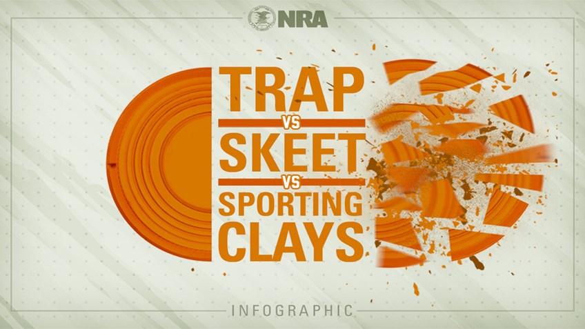Infographic: Trap vs. Skeet vs. Sporting Clays